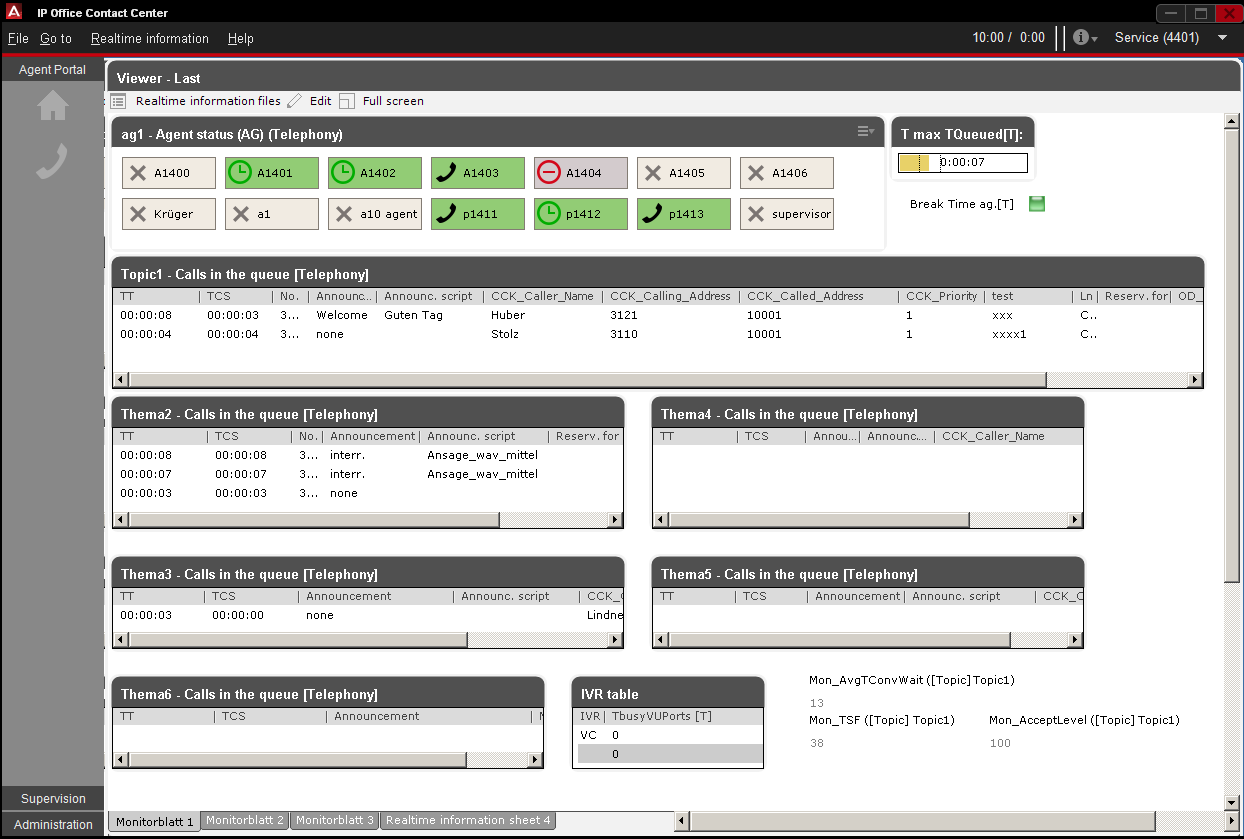 Real Time Information Overview of contact center status Individual monitoring screen with integrated telephony function