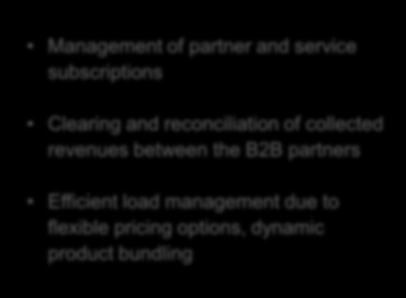 Management of partner and service subscriptions Clearing and reconciliation of collected