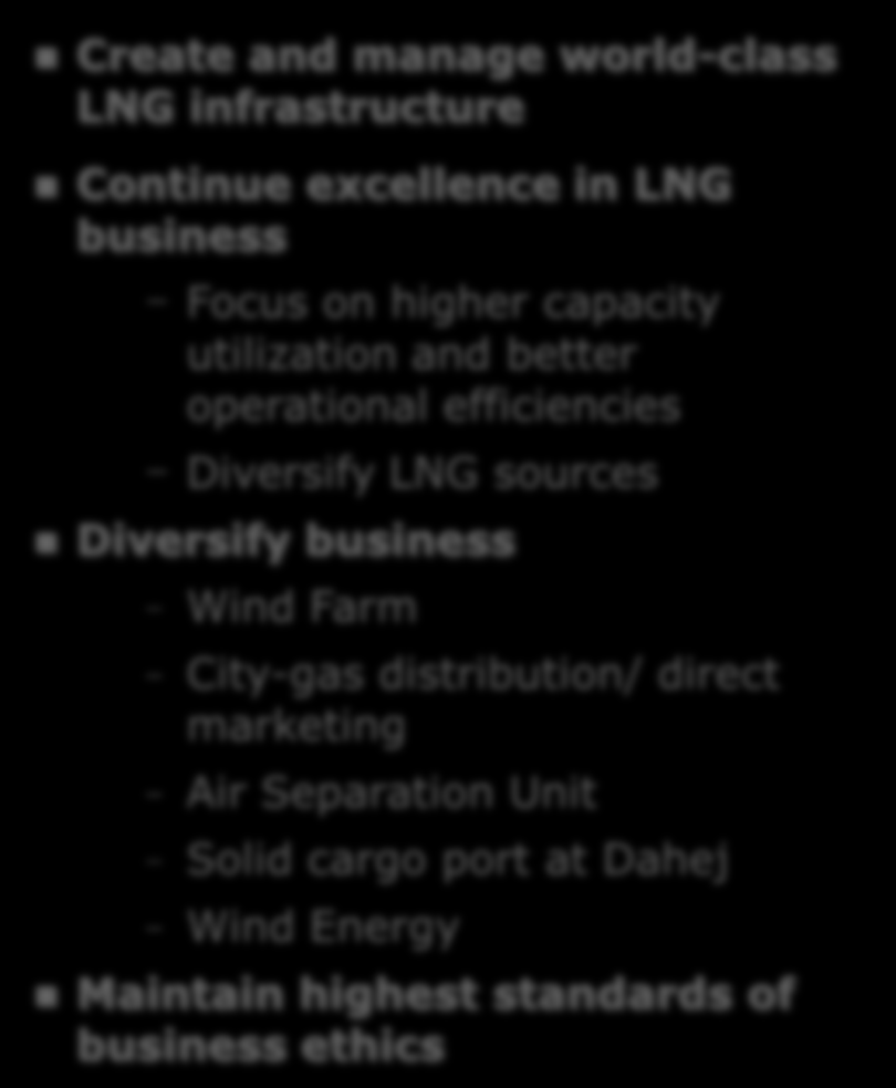 TOWARDS THE VISION Vision To be a key energy provider to the nation by leveraging unique position in the LNG value-chain with international presence 7000 6000 5000 4000 3000 2000 1000 Revenue growth