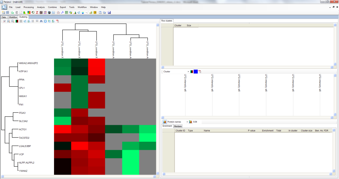 A Heat map will be created based on the data clustering using Euclidean distance method in a new tab named Clustering.