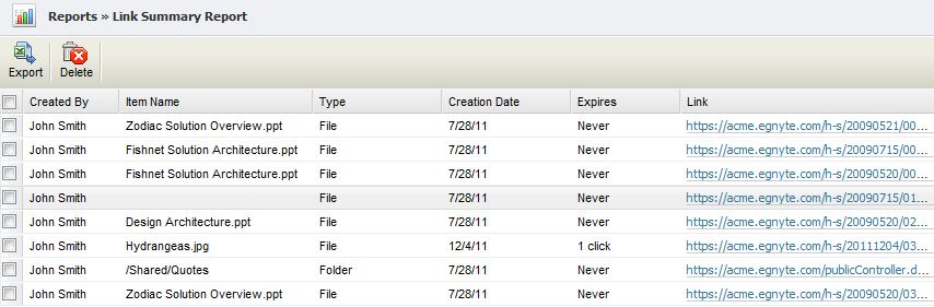 File activities (uploads, downloads, deletes, links shared etc.) is also reported.