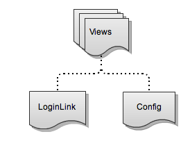 Security Realm A Realm provides a collection of users and groups (user database) that are controlled by the same authentication policy. Legacy Uses Container based Authentication.