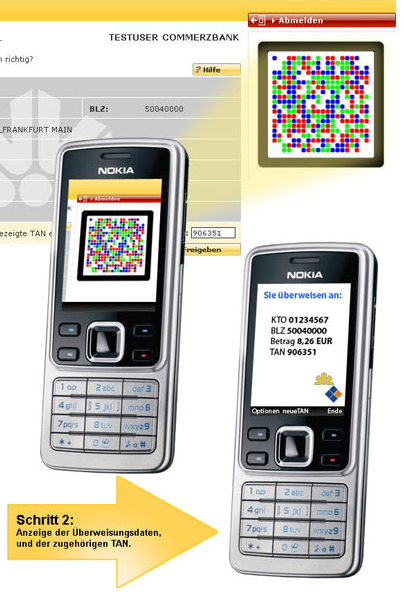 Transaction description encoded in a custom 2-D barcode More versatile than HHD 1.3 (allows for free text) Available on mobile phone (Java, Blackberry, Android, Symbian, iphone, etc.