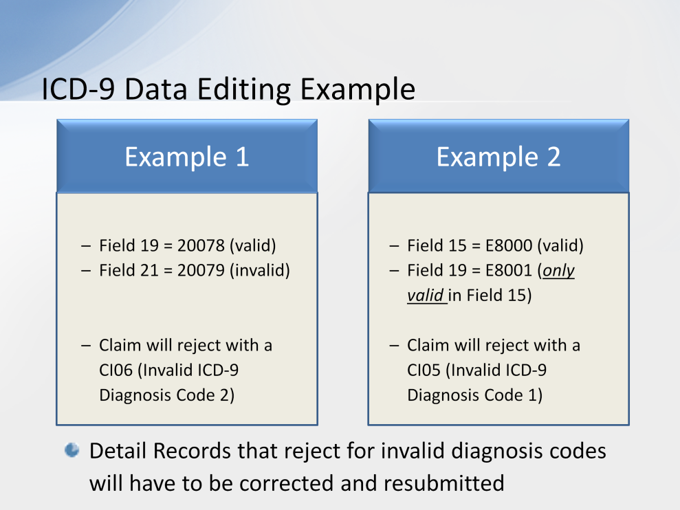 Suppose a Claim Input File Detail Record has ICD-9 diagnosis code 20078 (a valid code) submitted in Field 19 and ICD-9 diagnosis code 20079 (an invalid code) submitted in Field 21.