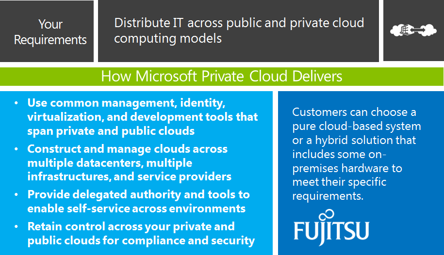With the Microsoft Private Cloud, you can: Deliver best-in-class performance for your key Microsoft workloads Leverage the economics of the private cloud without the limitations of per-vm licensing