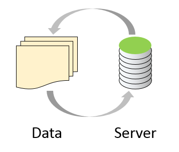 Central Storage A conventional document server is a specialised computer used solely as a location where data can be stored in a single location with all members of an organisation having access to
