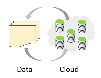 Cloud Storage Cloud technologies use virtualisation to spread data across multiple servers.