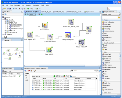 ODM Oracle Data Miner GUI Built-In in Oracle SQL Developer Tool Downloadable free on OTN version 4.