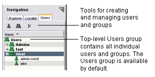 OneClick User Administration Interface From the Users tab, you can create and manage user accounts using the tools on the toolbar above the list of users and user groups.