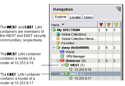 Model Security Scenarios These security strings filter down from the LAN container level to its contained models.