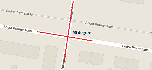 6.6.6 Intersection angle The most preferable two-road intersection angle is 90 degrees, since other angles have often given rise to visibility problems and longer turning radii [49].