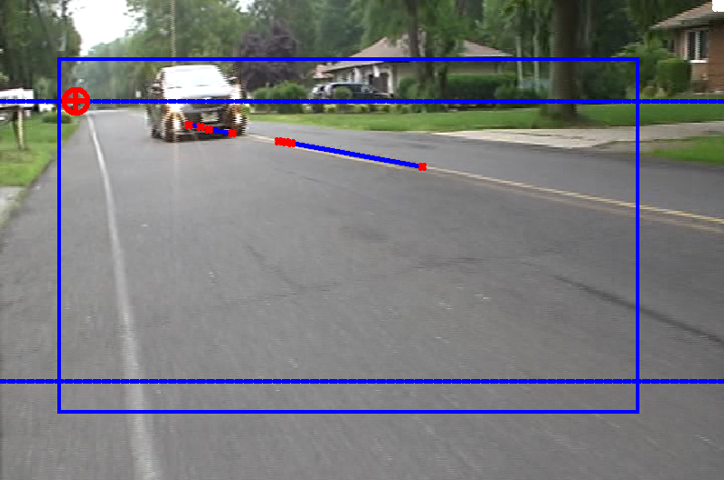 A graphical representation of roadway segmentation depicting the boundaries that are determined by the video subsystem automatically for each video frame. Figure 5: Roadway Segmentation.