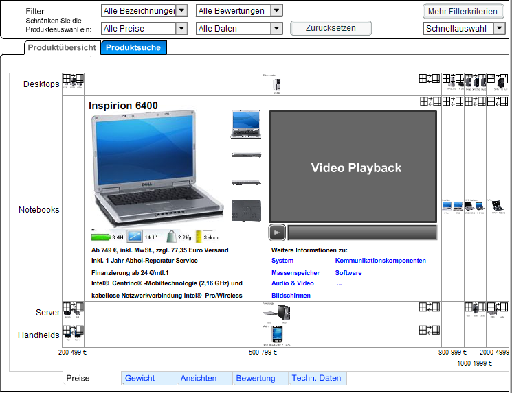 Figure 66: An example (the DELL website) of a high-fidelity prototype of a product search; from (Gundelsweiler et al.