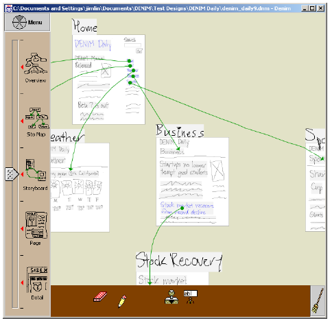 canvas where the user creates screens (e.g. web pages), sketches the contents of those pages, and draws arrows between the pages to constitute their relationship (see Figure 78).