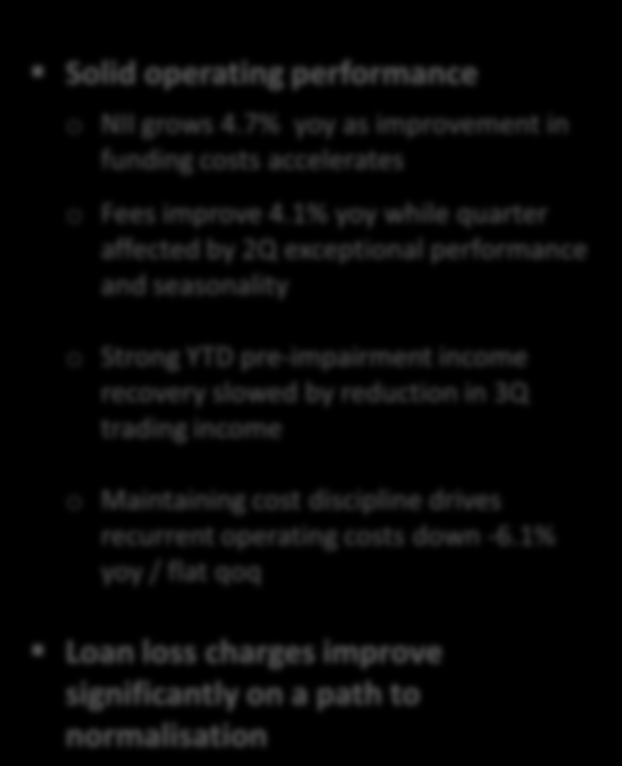 6. 9M14 Activity and results Net income driven by improvement in core operating results and lower loan loss charges Consolidated income statement In Million Euros Net interest income Net fees Income