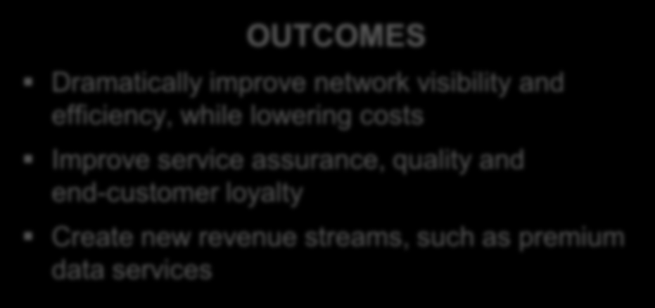 Connected Communications: Hitachi Live Insight for Telecom OUTCOMES Dramatically improve network visibility and