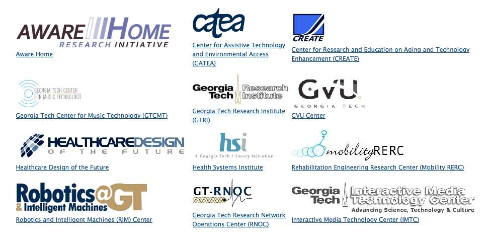 HCI @GT Research Centers