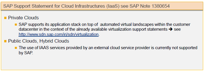 SAP Support for Cloud Computing SAP Note 1380654 describes the SAP support for Cloud.