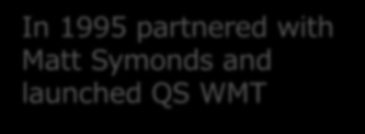 About QS Quacquarelli Symonds Founded in 1989 by Nunzio Quacquarelli First product Top MBA Career Guide In 1995 partnered with Matt Symonds and launched QS WMT London-based organisation with