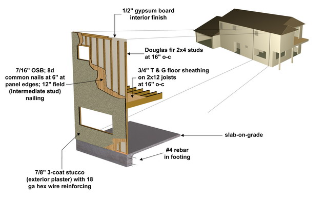 Figure 5.1. Typical wall construction for older single-story houses in California sheathing materials may vary [CUREE]. Figure 5.2.