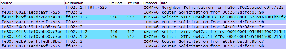 DHCPV6 SPOOFING By default, some operating systems such as Windows (Vista and newer) try to configure IPv6 via DHCPv6 (even without RA!