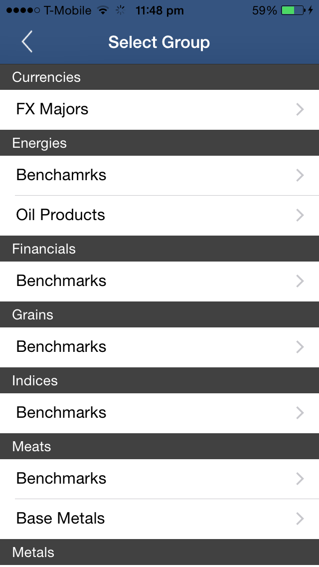 Commodities / Futures main menu tools ZoomMarkets mobile app give an organized list