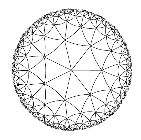 Figure 5.4: Tessalation grid on a Poincaré disk model, where eight triangles meet at each vertex. Lines appear as circle segments.
