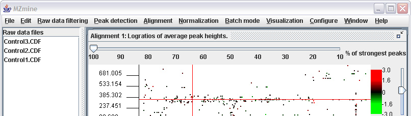 NMR pre-processing software Brucker Amix2 Binning and Referencing Exports SV AD NMR SpecManager Standard binning Intelligent bucketing (recognises peaks) BUT need to do all test and training sets