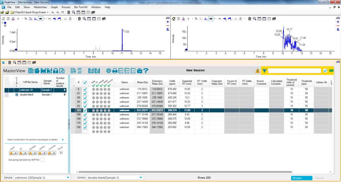 3. Identifying unknown compounds using empirical formula finding and automatic ChemSpider search Identify unknowns using MS and MS/MS spectra in PeakView software Sample XIC - unknown Control XIC