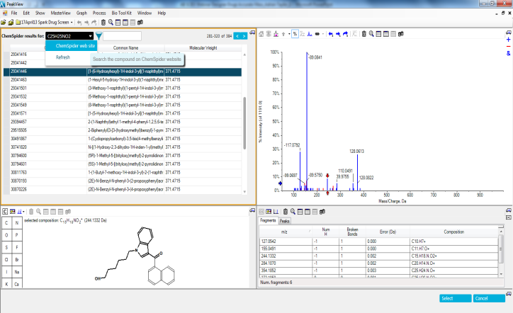 A simple MS/MS library search against the All-in-One High Resolution MS/MS Spectral Library can identify unexpected compounds using this workflow.