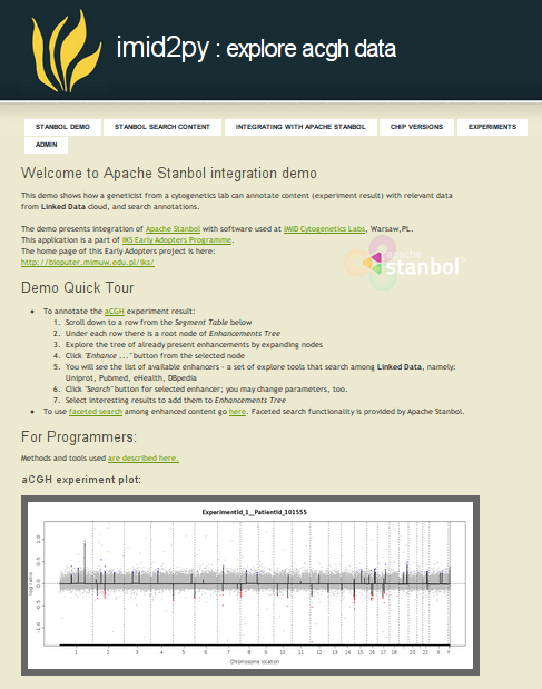 Figure 6.2.1: Webpage presenting the IMID2py semantic extension.