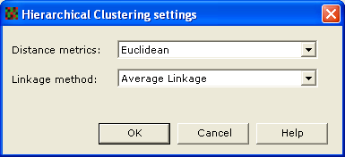 Statistics and algorithms - Pattern Analysis E Fig E-7. EDA screenshot of Hierarchical Clustering settings dialog E.4