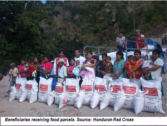 Emergency Appeal Revision Honduras: Drought Revised Appeal no. MDRHN008 Glide no.