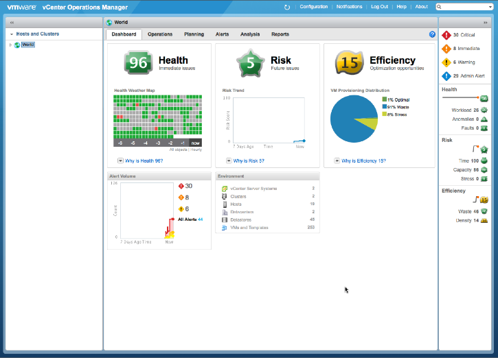 vcenter Operations Manager: User Interface inventory