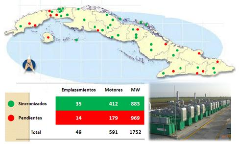 The Cuban Energy Revolution: more than 20 programs. Fault maintenance. First stage: Diesel gen sets installed. Power plants so far load centers.