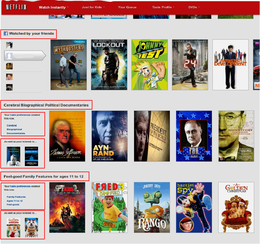 Figure 4: Netflix Genre rows can be generated from implicit,