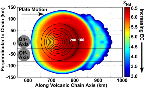 Figure 2. Seafloor composition and eruption rate.