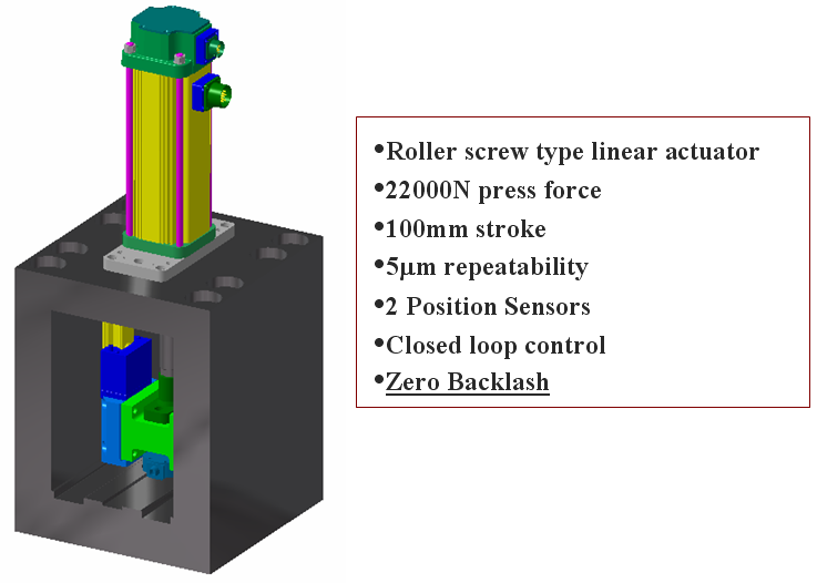 A Conceptual Press Design for Microforming 90 Figure 6.5: General view and properties of the conceptual microforming press. 6.1.