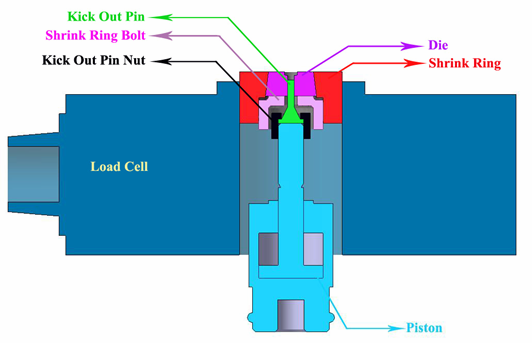 A Conceptual Press Design for Microforming 91 Figure 6.6: Cross-sectional view of the die assembly. AISI 3343 high speed steel is the material of punch needle.