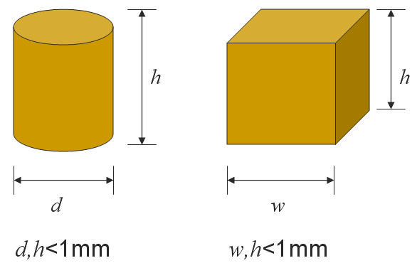 Literature Survey 3 Figure 1.2: Definition of microforming according to [6]. other hand, if the workpiece is coarse grained (Figure 1.
