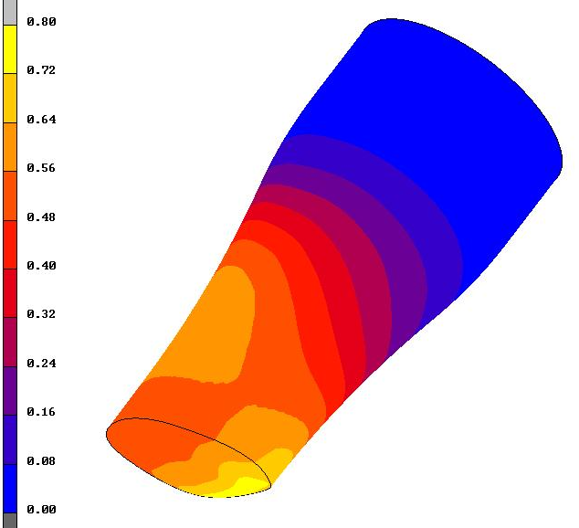 Model 3. Extrusion of a Cylindrical Billet 70 Figure 5.