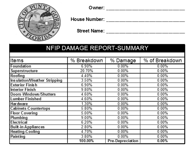 company). These records were also supplied to our team and account for the structures with less than 35% damage. Figure 4.