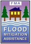 PHASE 1: MITIGATION COH Hazard Mitigation Mitigation is the effort to reduce loss of life and property by lessening the impact of disasters.