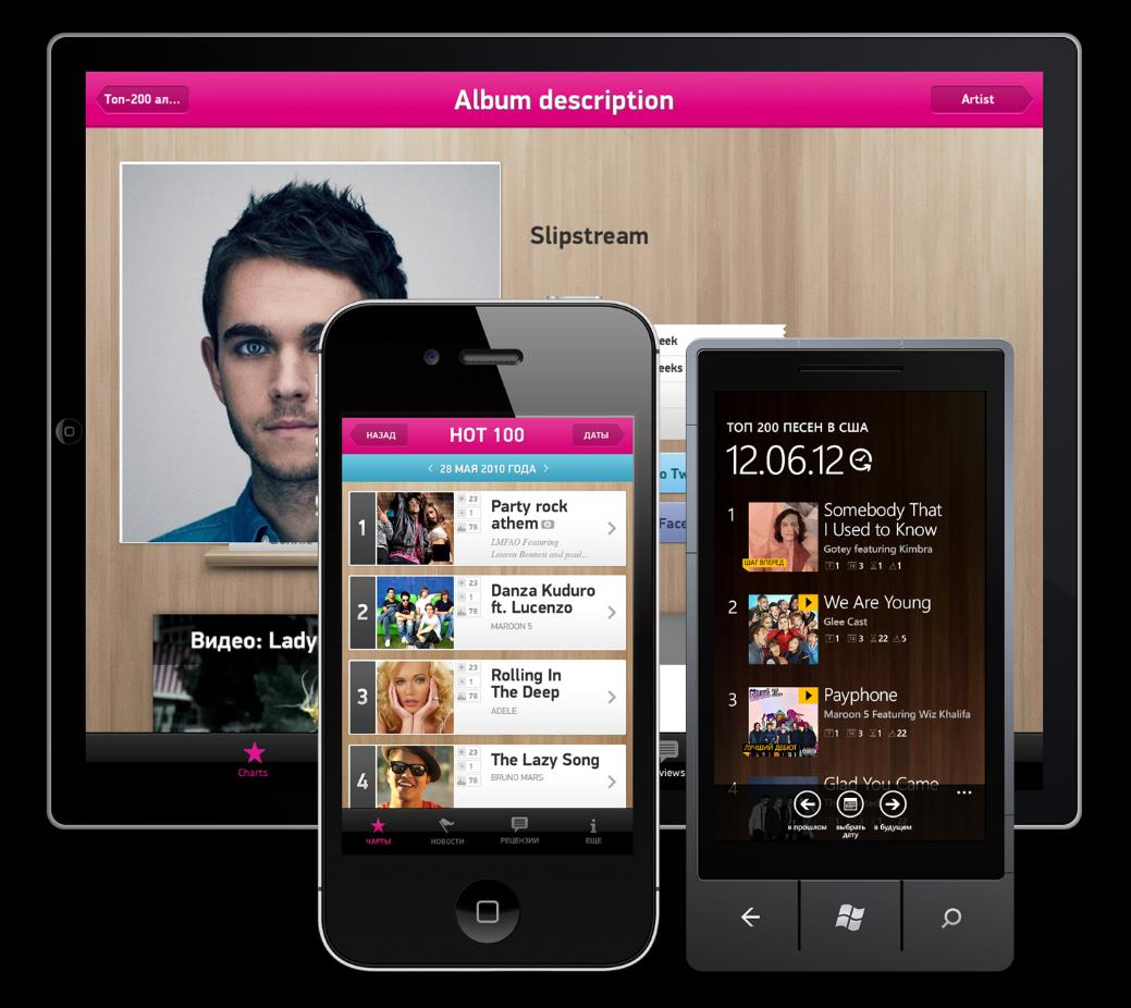 Music Charts for Smartphones Billboard Russia Magazine Music Charts for ios and Windows Phone Music charts application for two mobile platforms with adaptive interface.