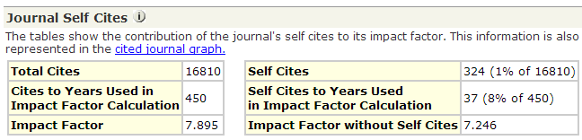 Calculation of Impact Factor Journal: ACADEMY OF