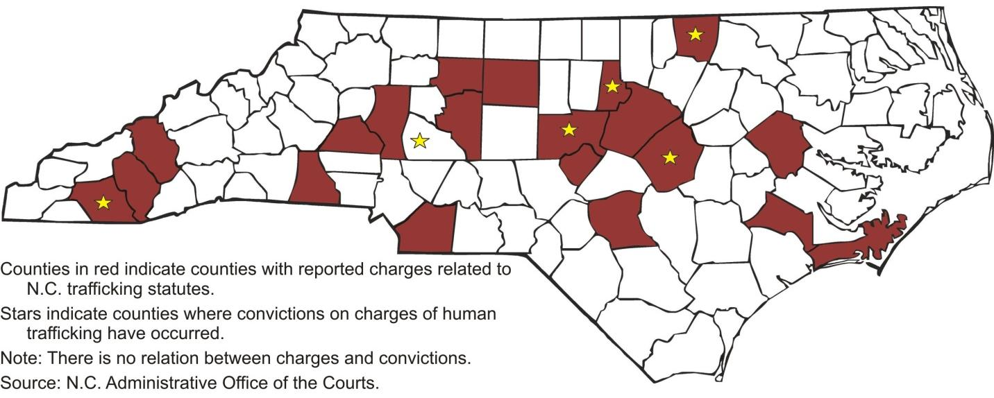 Figure 2. Human Trafficking Charges and Convictions in North Carolina, 2008 to 2012.
