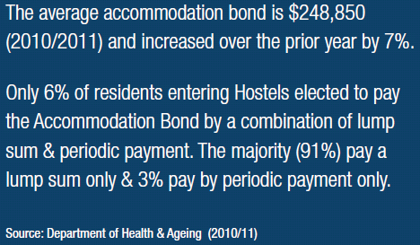 How much does residential care cost (current position)?