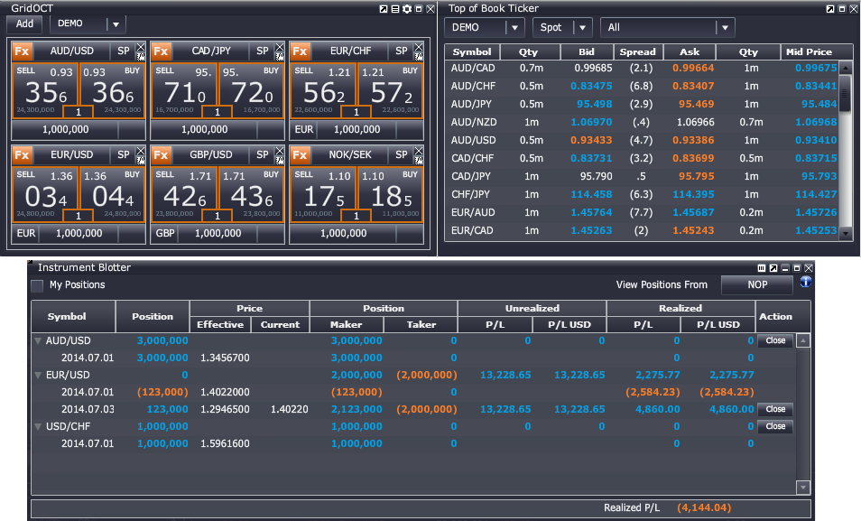 Trading and Risk Management Delta Flow offers trading capabilities over both FIX API and a Trading UI to cater for a variety of trading profiles including High Frequency Trading, Institutional and