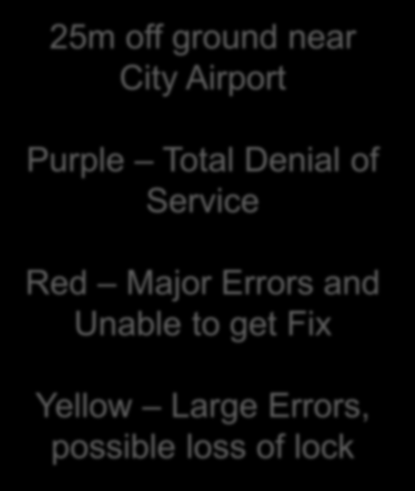 of Service Red Major Errors and Unable to