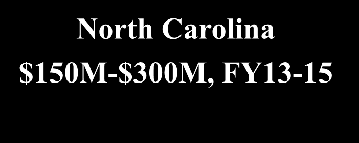 MILCON & Special Projects North Carolina $150M-$300M, FY13-15 North Carolina U.
